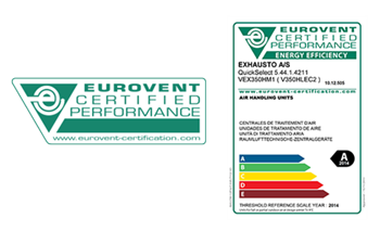 Eurovent and Energy label